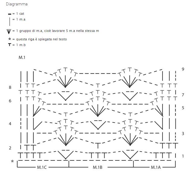 diagramma_sciarpa